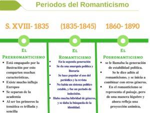 Etapas El Romanticismo
