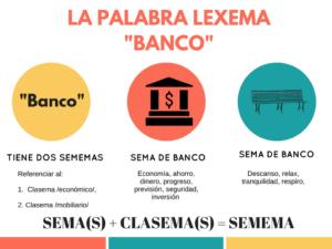 Sema, Clasemas, Sememas y Lexemas