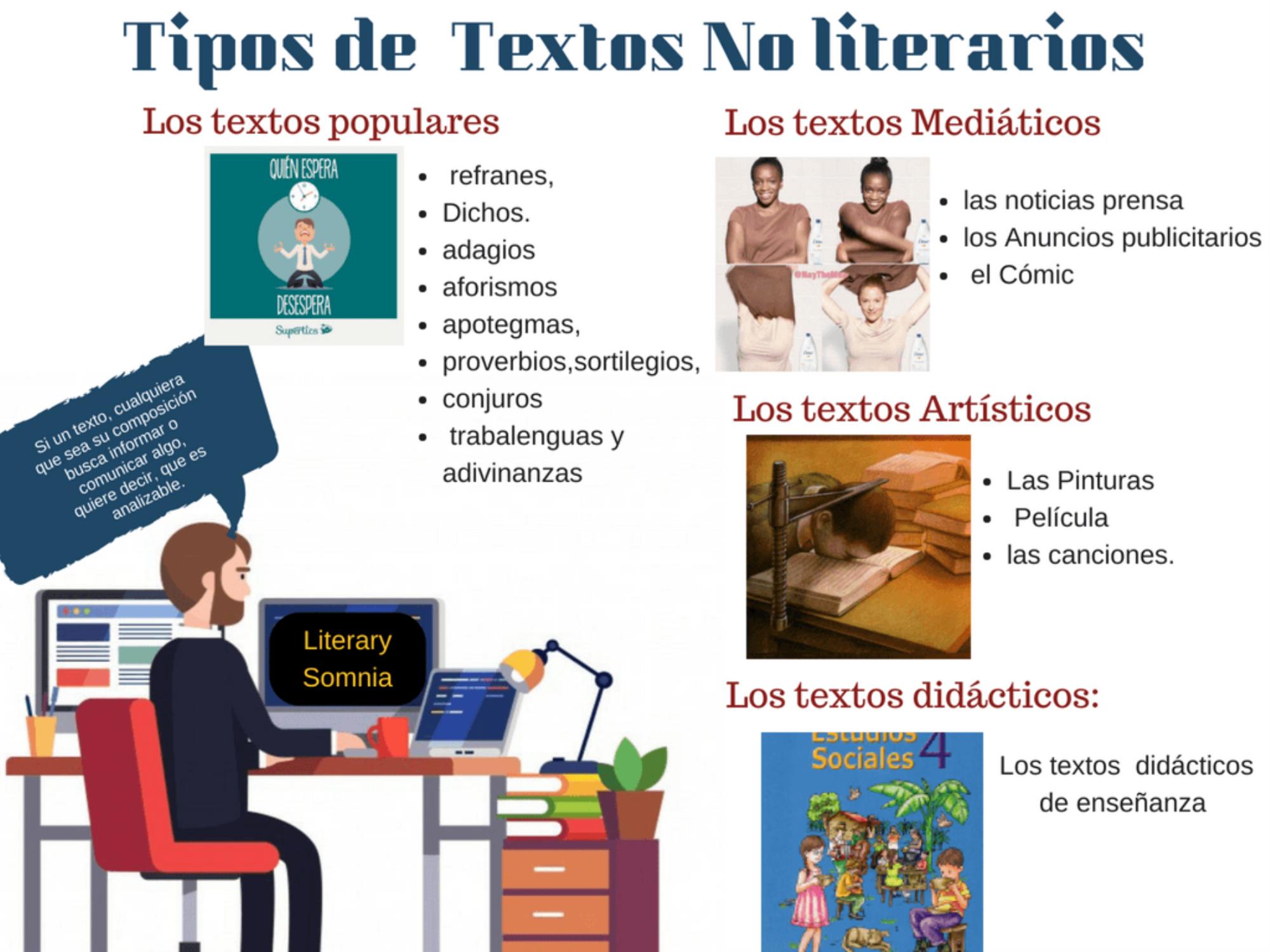 Textos No Literario Concepto Definición Características