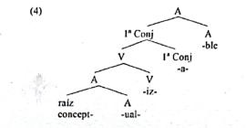 Núcleo morfológico Fábrega